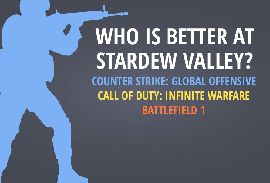 CounterStrike, Battlefield Or Call of Duty – Who Are The Best Players?