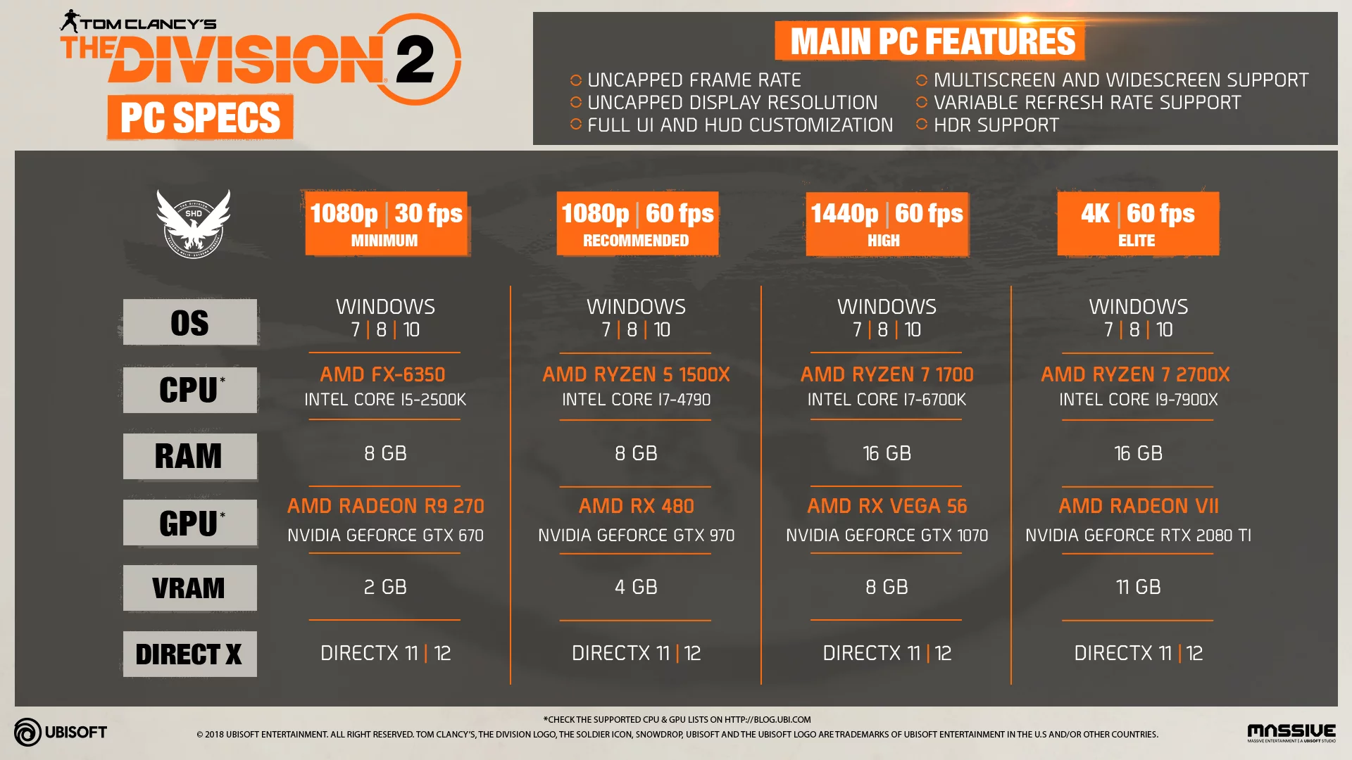 The Division 2 System Requirements - Green Man Gaming Blog
