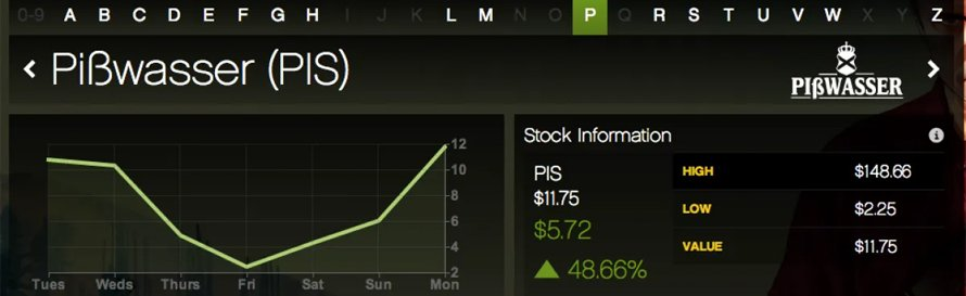 How to make money on the GTA 5 stock market   Green Man Gaming